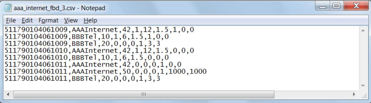 CSV Example